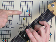 Close up photograph of chord finger positions featured in the Scotty guitar lessons on DVD.