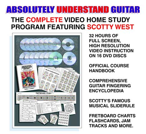 About OUR GUITAR COURSE